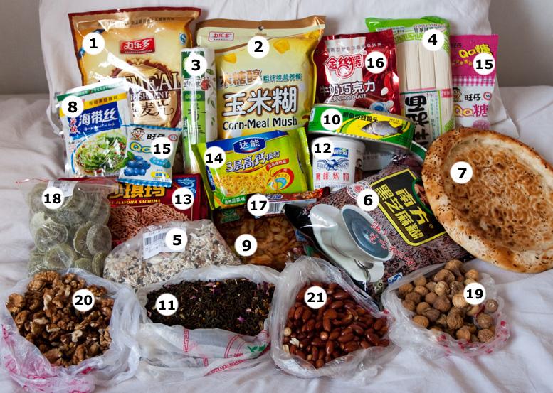 9fd33cfed Продукты из китая