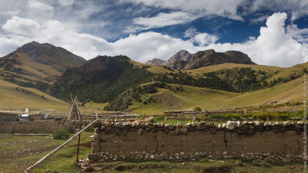 дома в тибетской деревне
