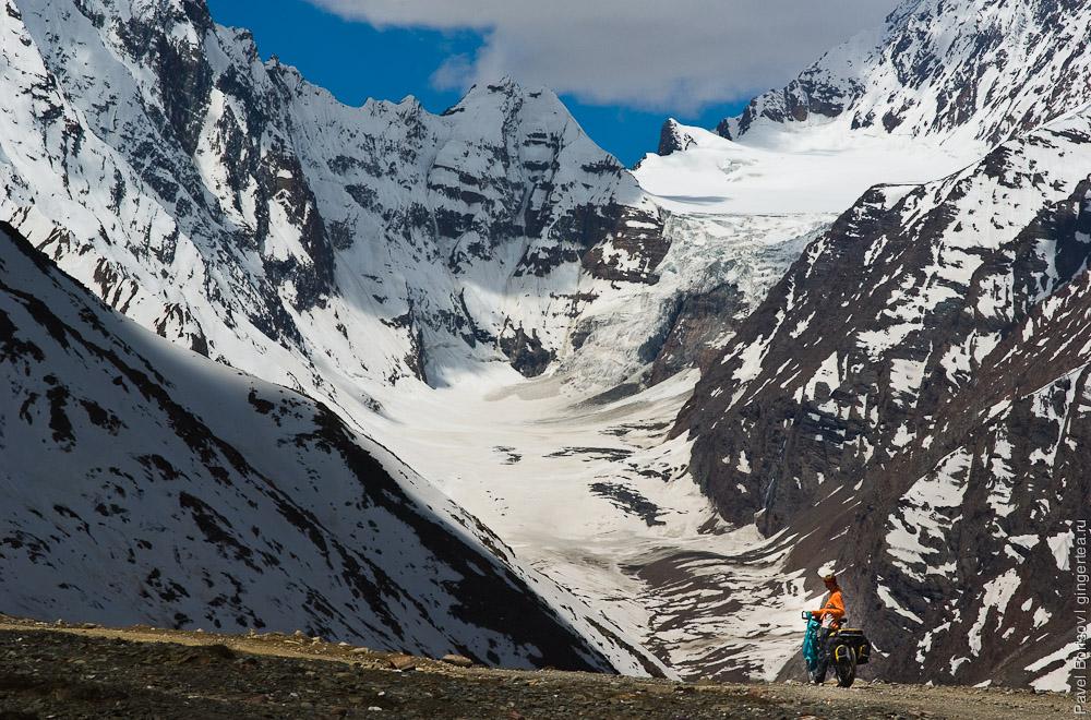 «Спортивный туризм в Индийских Гималаях?»   рассказ со слайдами