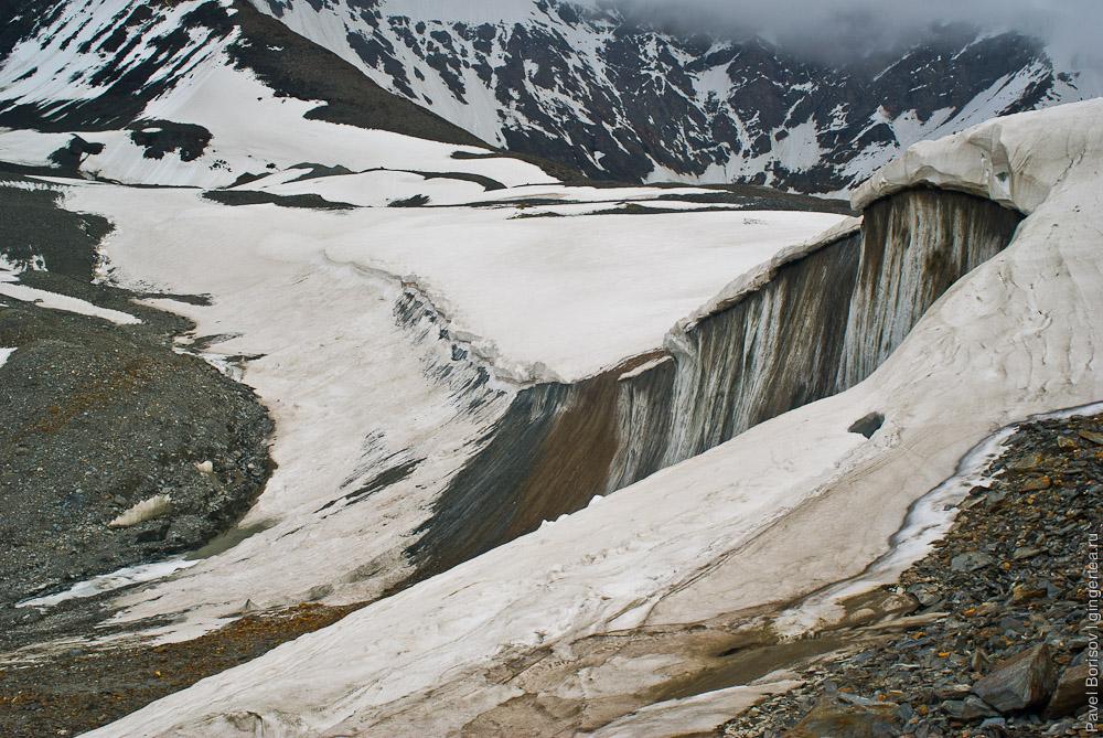 Ледник с северной стороны перевала Шинго-Ла