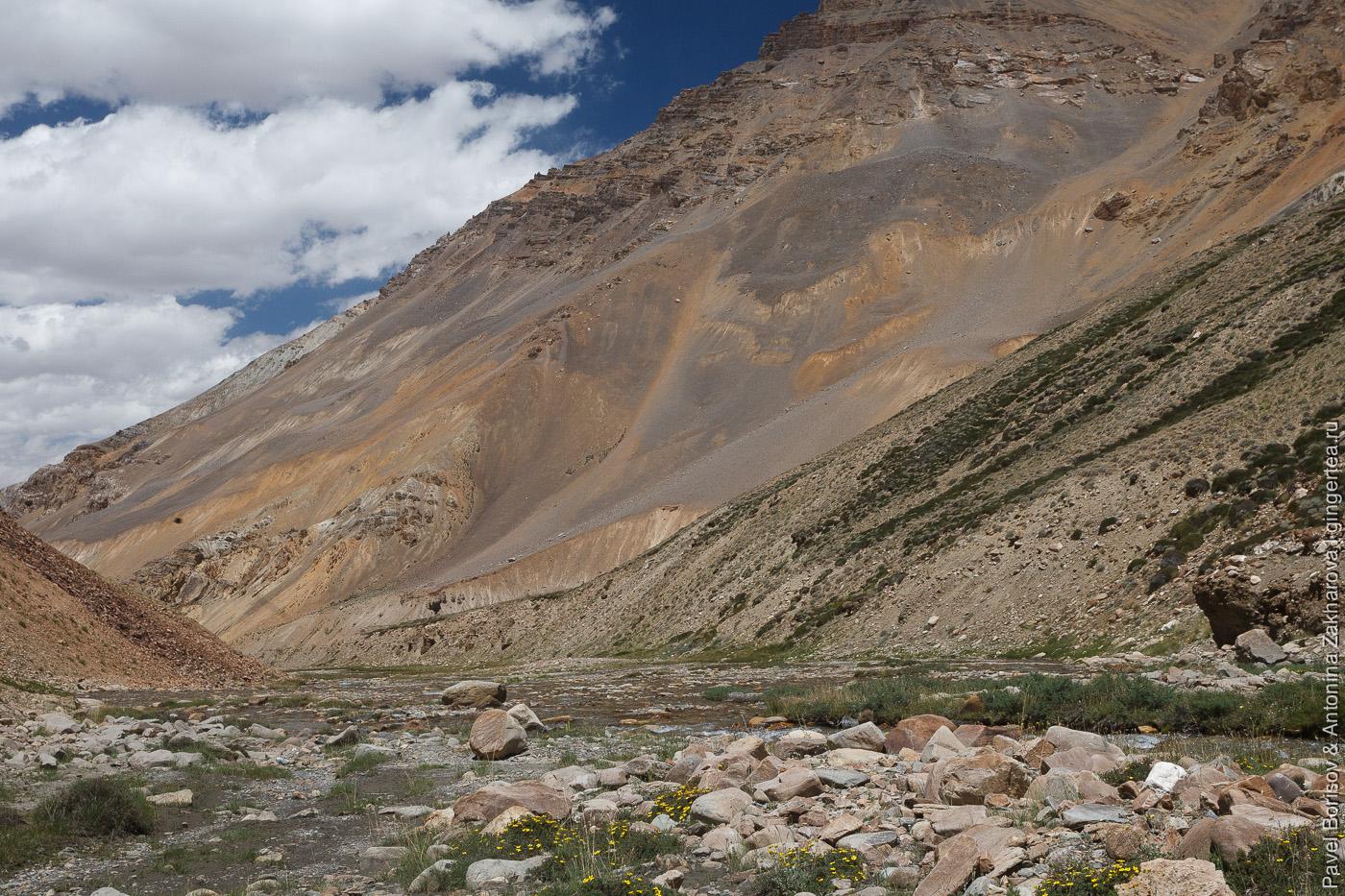 Река Сарчу, Индийские Гималаи